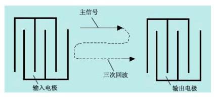 saw滤波器原理图怎么看