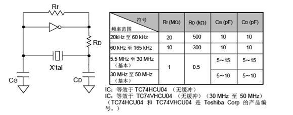 振荡回路参数设置参考.png