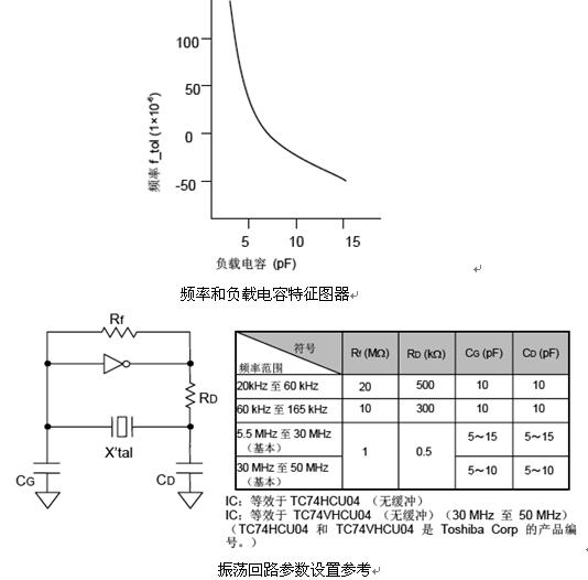 电路中的负载电容的近似表达式 cl≈cg × cd / (cg+cd) + cs.
