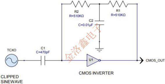 剪切正(zheng)弦(xian)波到CMOS轉(zhuan)換電路